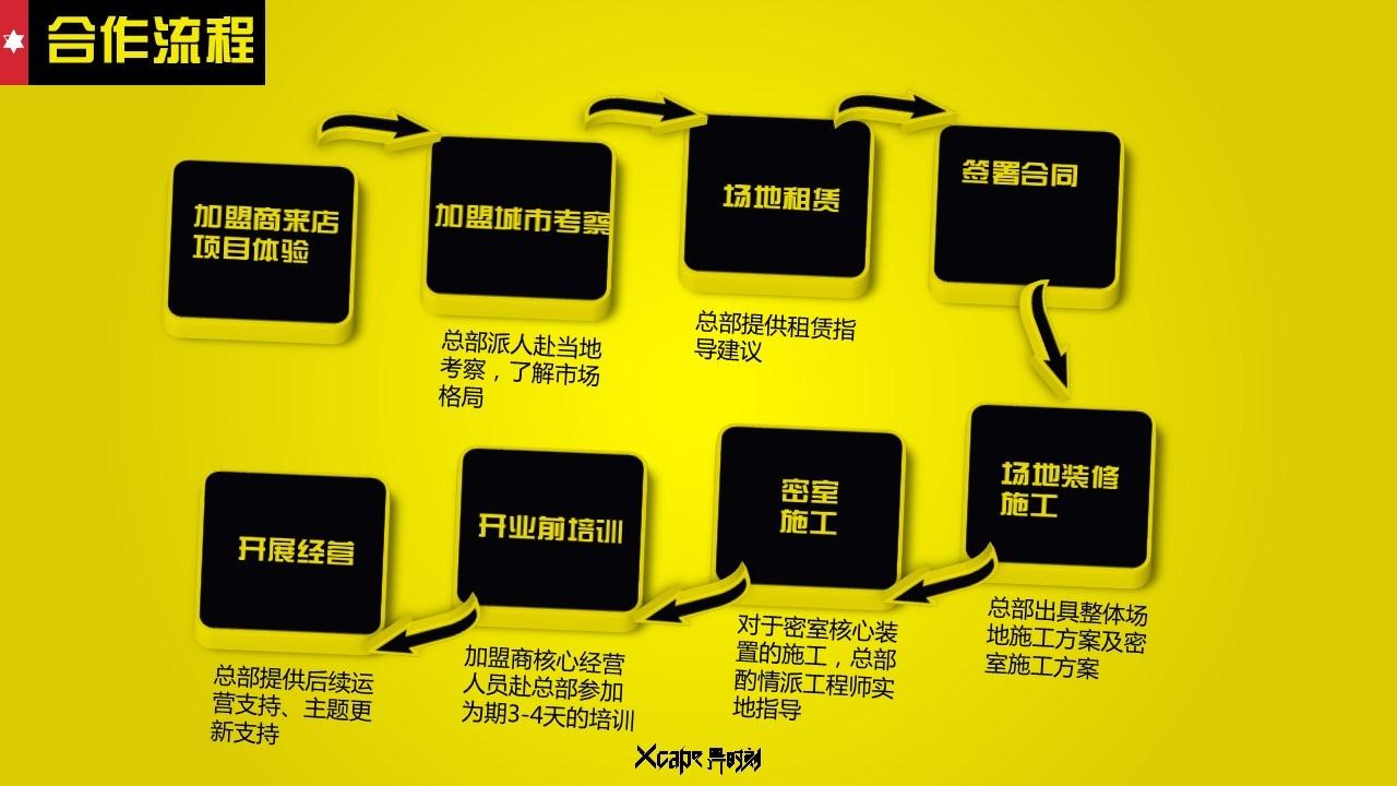 基本信息 公司名称:杭州艾咖文化创意有限公司 所属业态:休闲娱乐>游