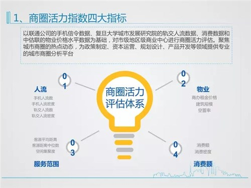 上海28个商圈活力大PK看看是谁人气最高?