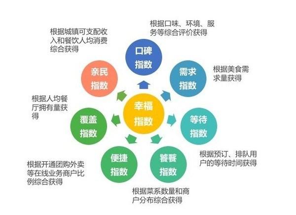 中国幸福指数报告_2013全球幸福指数报告出炉中国列第93位