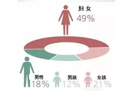 贩卖人口_全球人口贩卖(3)